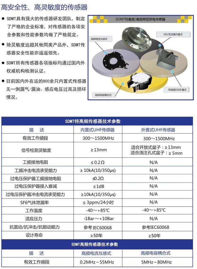 PD71 GIS局放测试仪(伊特)_页面_1.jpg